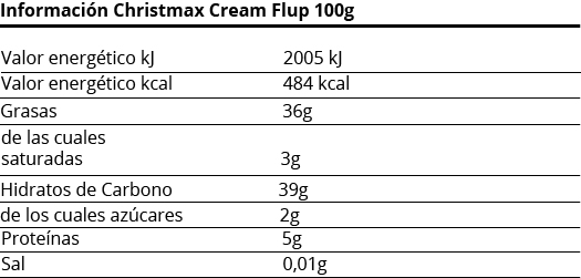 FICHA NUTRICIONAL  CHRISTMAX CREAM FLUP -  MAX PROTEIN