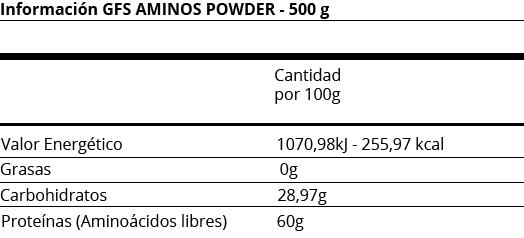 FICHA NUTRICIONAL GFS AMINOS POWDER - 500G