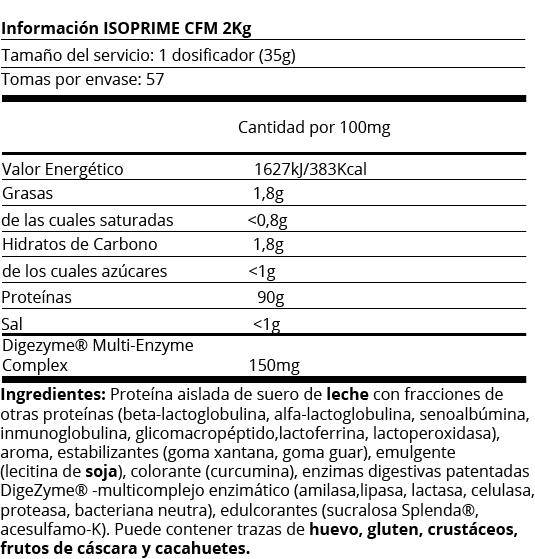 FICHA NUTRICIONAL CFM - 2KG