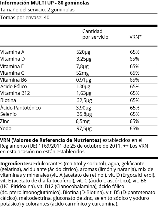 FICHA NUTRICIONAL MULTI UP - 80 GOMINOLAS