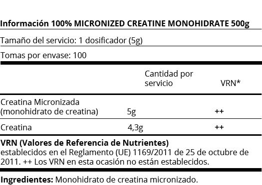 FICHA NUTRICIONAL 100% MICRONIZED CREATINA MONOHYDRATE