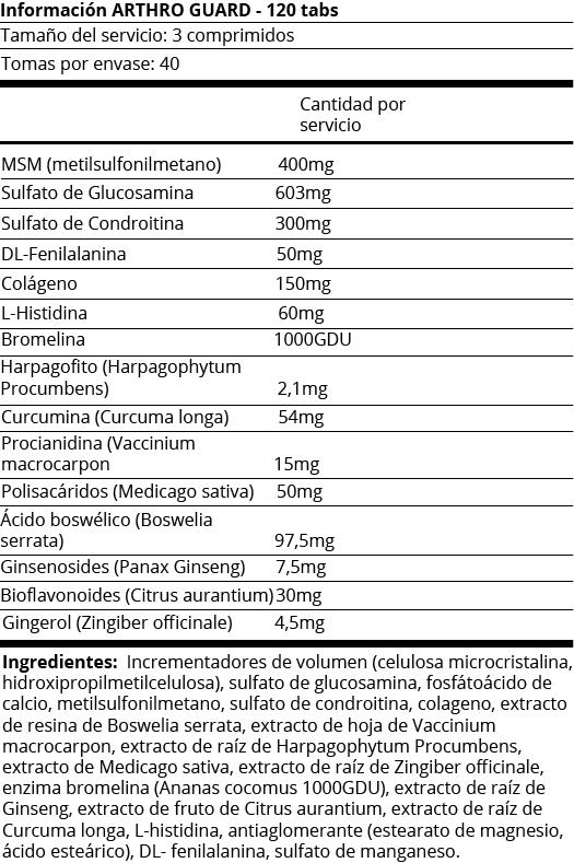 FICHA NUTRICIONAL ARTHRO GUARD - 120 TABS