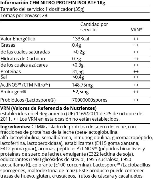 FICHA NUTRICIONAL CFM NITRO PROTEIN ISOLATE - 1KG
