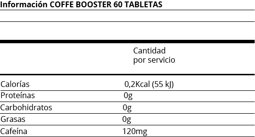 FICHA NUTRICIONAL COFFEE BOOSTER - 90 CAPS