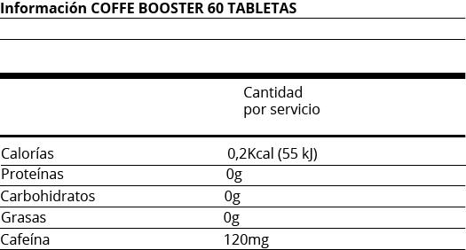 FICHA NUTRICIONAL COFFEE BOOSTER - 90 CAPS