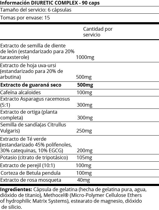 FICHA NUTRICIONAL DIURETIC COMPLEX - 90CAPS