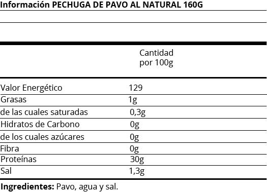 FICHA NUTRICIONAL PECHUGA PAVO AL NATURAL - PACK x2