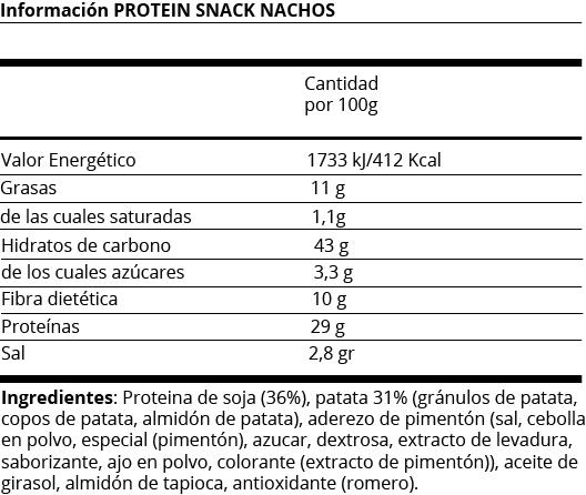 FICHA NUTRICIONAL PROTEIN SNACK NACHOS - GOT7