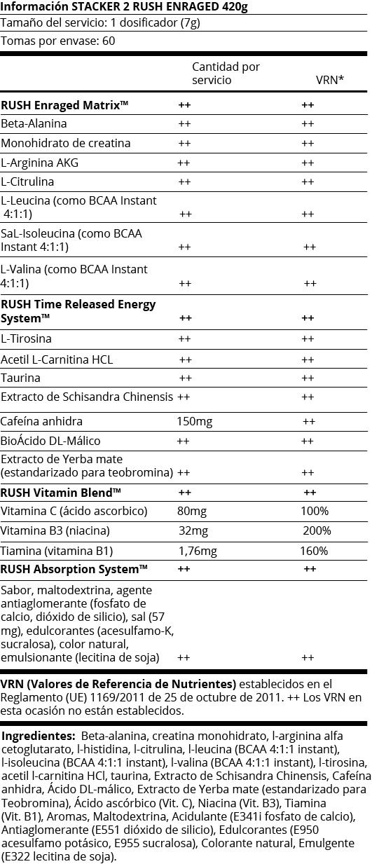 FICHA NUTRICIONAL RUSH V4 - STACKER - 30 SERV - 180GR