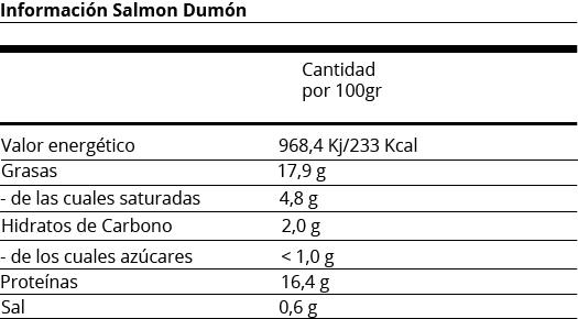 FICHA NUTRICIONAL SALMON DUMON - 160G